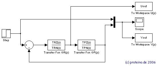 Infos & Dokus Elektronik Regelungstechnik Entwurf und Simulation von ...